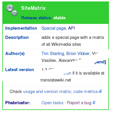 "Paying attention to details: The ""infobox"" template on MediaWiki extension homepages linking to the extension's bug reports at the bottom, now handled in Phabricator instead of Bugzilla."