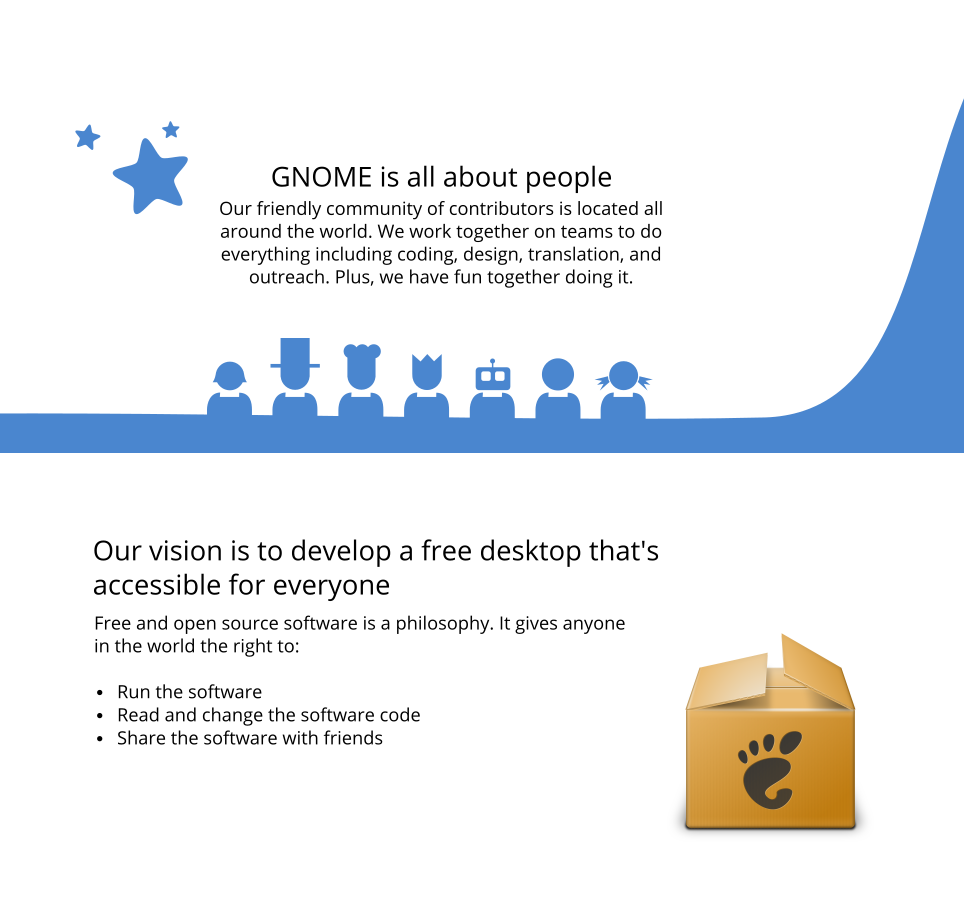 gnome-flyer-communityfreesoftware