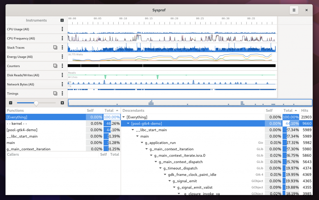 An image of Sysprof with various performance graphs