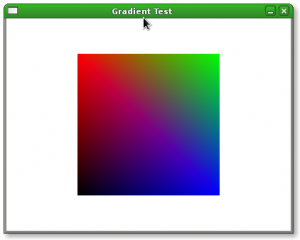 Gradients with Clutter