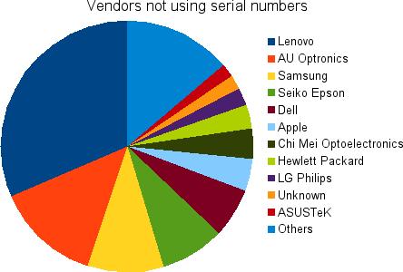 edid-vendors-noserial