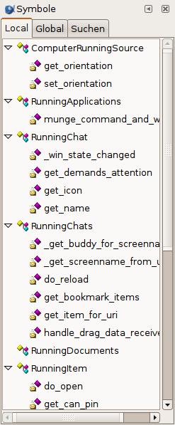 New symbol database