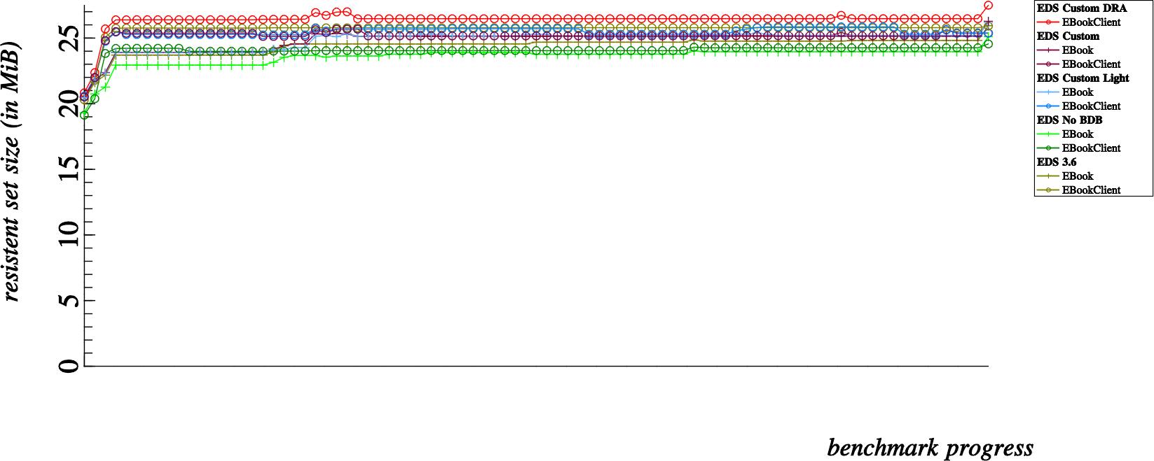 memory-usage-rss-00400